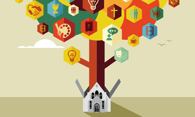 A good question: How can Church be more creative?